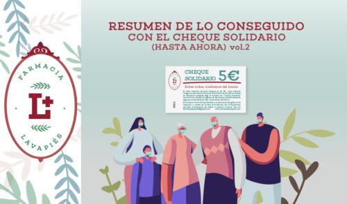 Resumen cheque solidario barrio lavapies